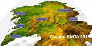 LocCircuito